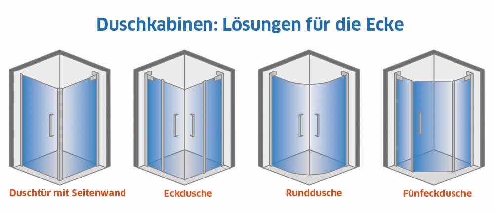 Duschkabinen: Lösungen für die Ecke