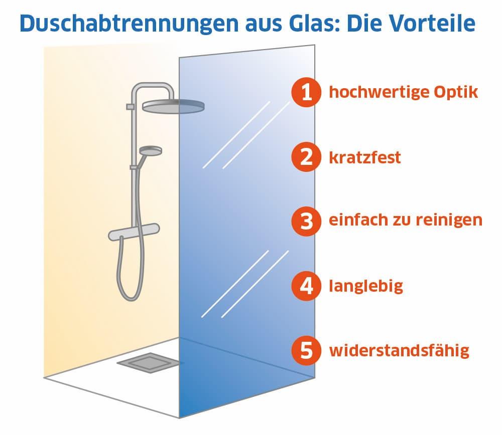 Duschabtrennung aus Glas: Die Vorteile