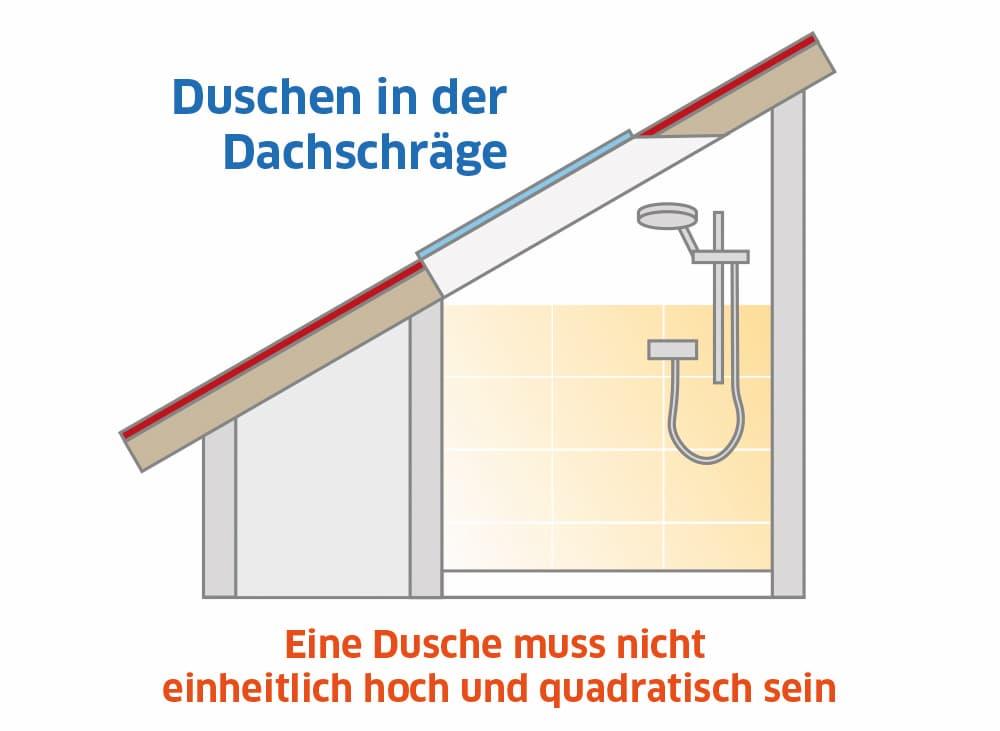 Duschen in der Dachschräge. Die richtige Planung ist wichtig