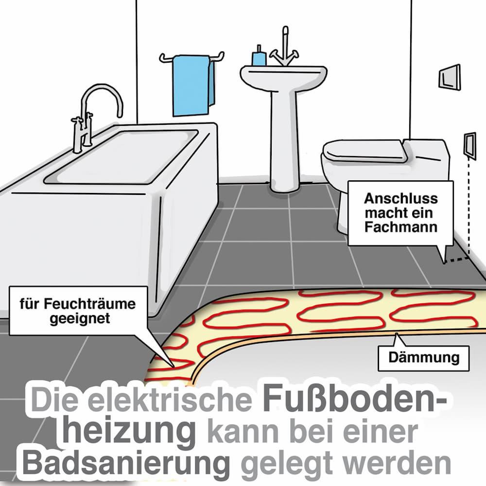 Die elektische Fußbodenheizung kann bei der Badsanierung verlegt werden