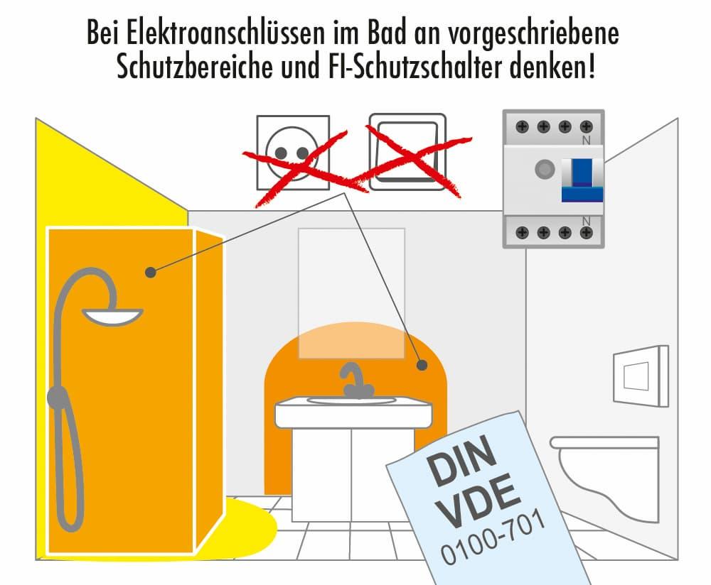 Badsanierung An Ausreichend Elektroanschlusse Denken