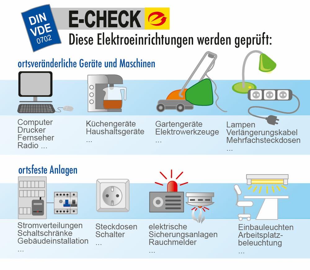E-Check: Diese Elektroeinrichtungen werden geprüft