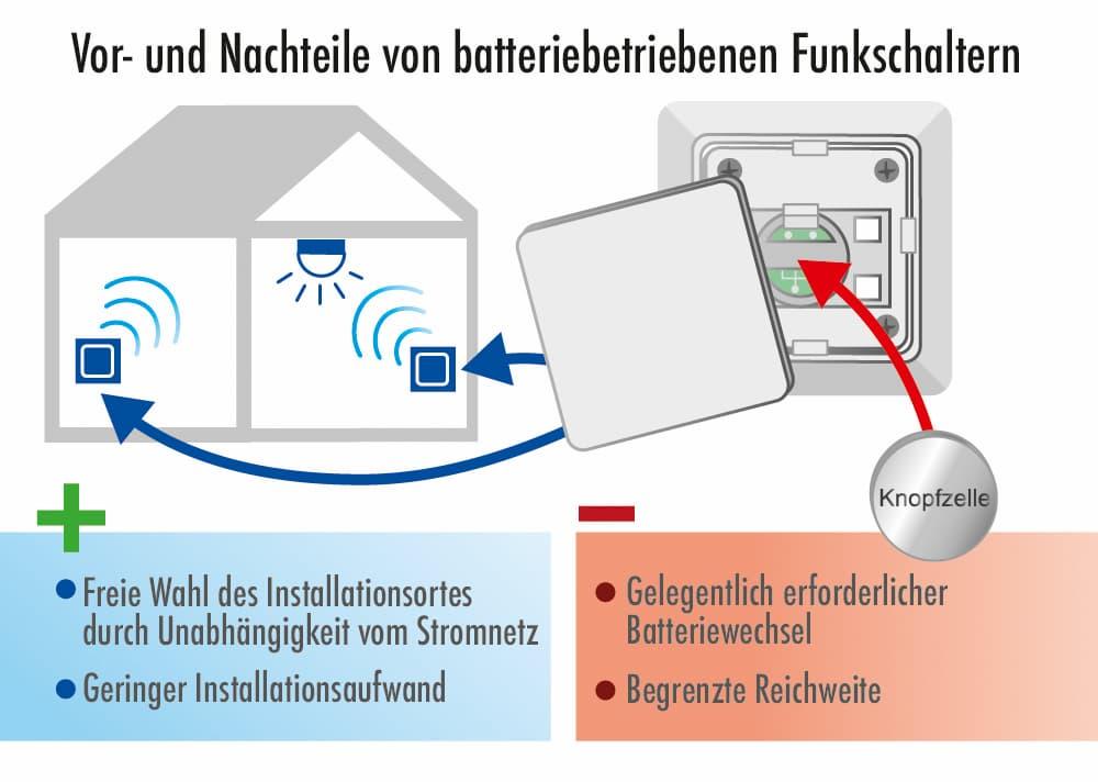 Vorteile und Nachteile batteriebetriebener Funkschalter