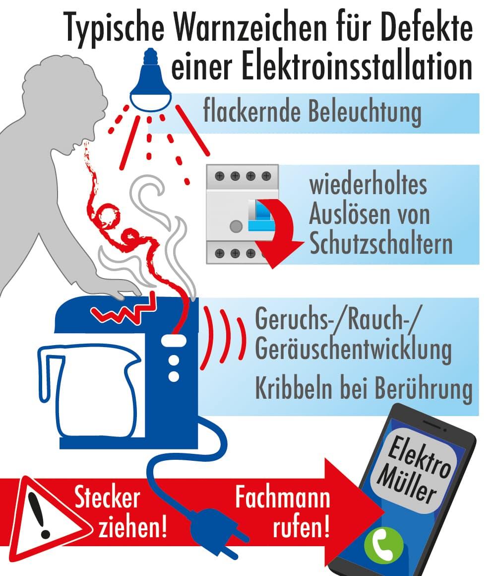 Typische Warnzeichen für Defekte einer Elektroinstallation