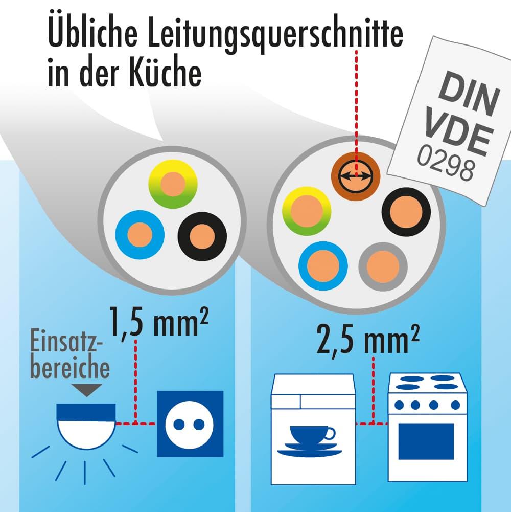 Übliche Leitungsquerschnitte in der Küche