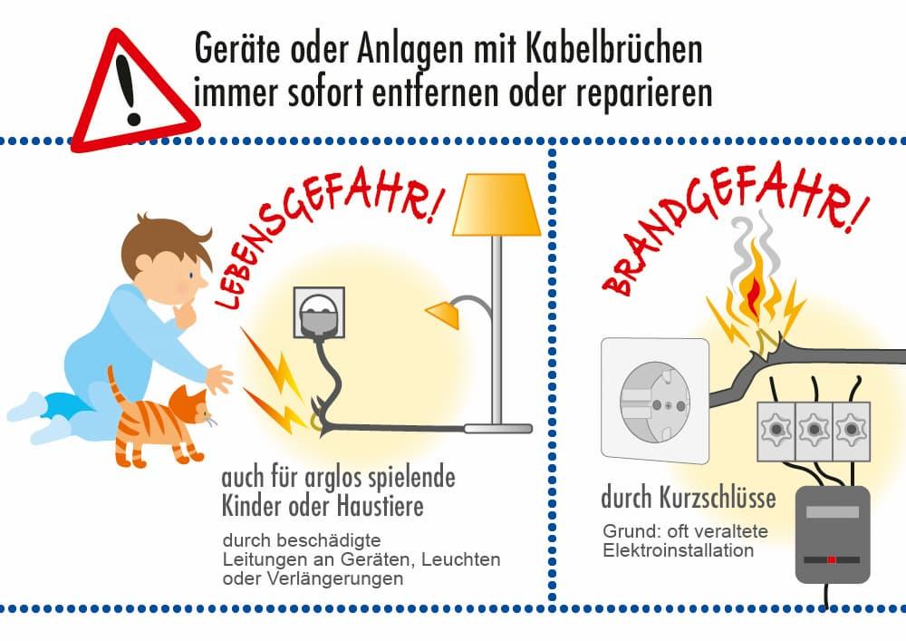 Vorsicht: Kabelbrüche können lebensgefährlich sein