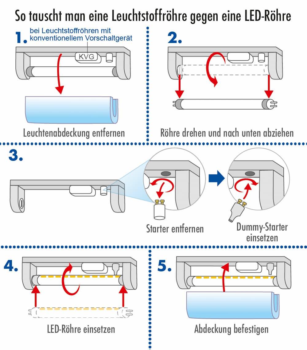 So tauscht man Leuchtstoffröhren gegen LED-Röhren