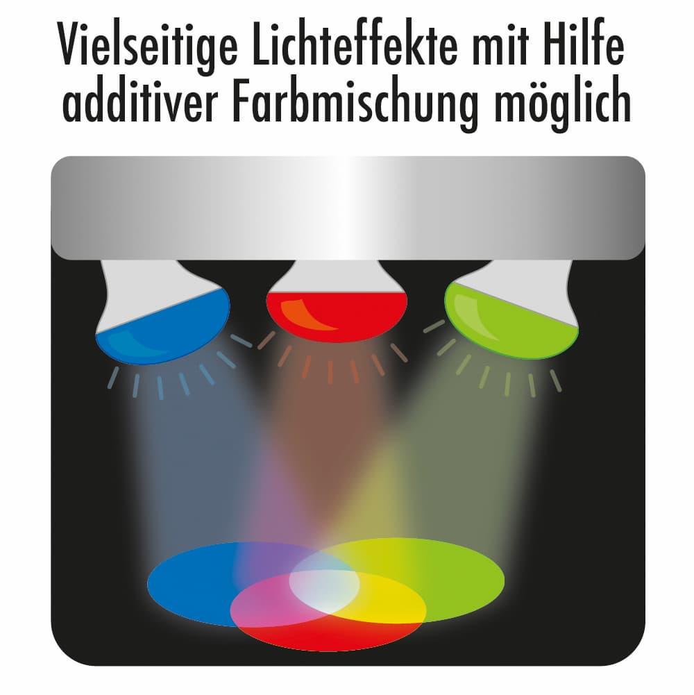 Vielseitige Lichteffekte mit Hilfe addaptiver Farbmischungen möglich