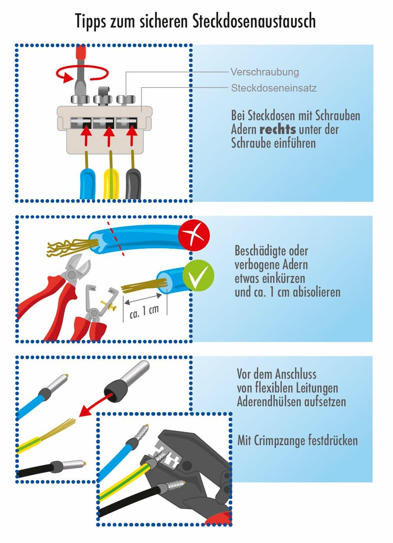 Tipps zum sicheren Steckdosentausch