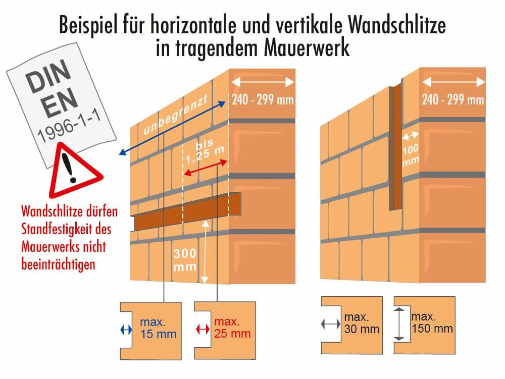 Beispiele für horizontale und vertikale Wandschlitze in tragendem Mauerwerk
