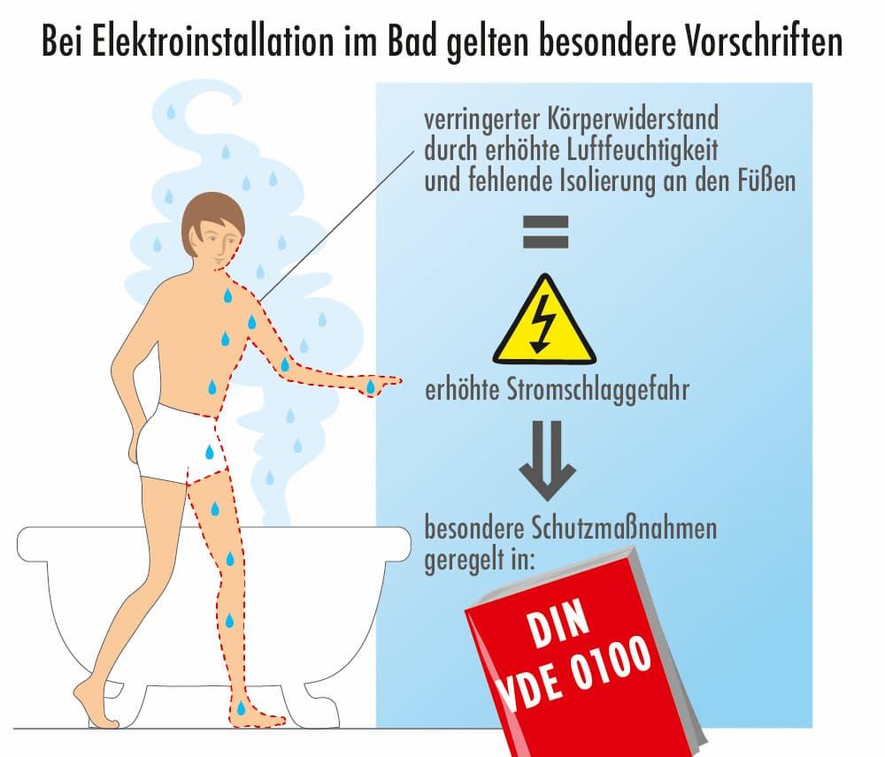 Bei Elektroinstallationen im Badezimmer gelten besondere Vorschriften