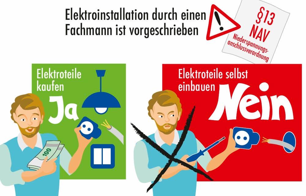 Elektroinstallation: Material kaufen ist erlaubt, der Selbsteinbau jedoch nicht