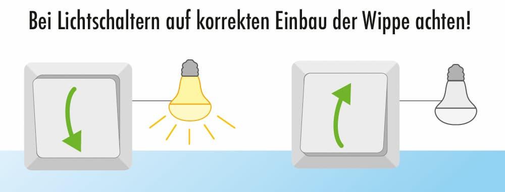 Beim Lichtschalter auf den korrekten Einbau der Wippe achten