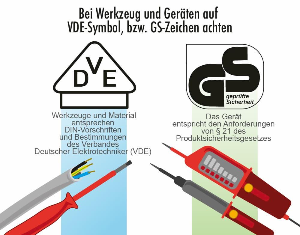 Elektroinstallation: Wichtige Zeichen und Symbole bei Elektrowerkzeuge