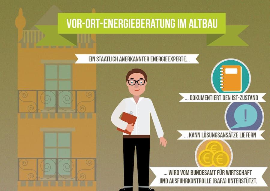 Energieberatung im Altbau: Ablauf Vor-Ort-Beratung