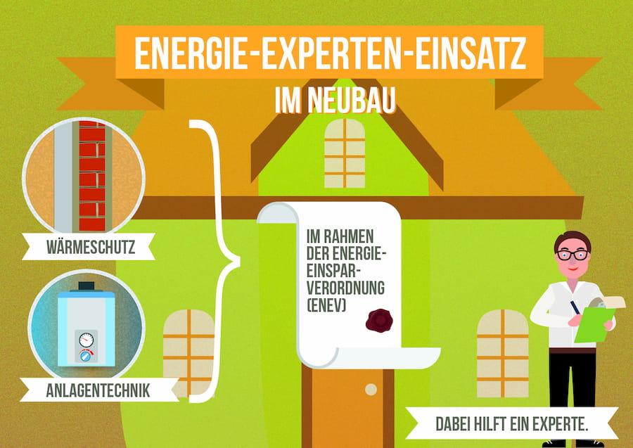 Energieberatung im Neubau