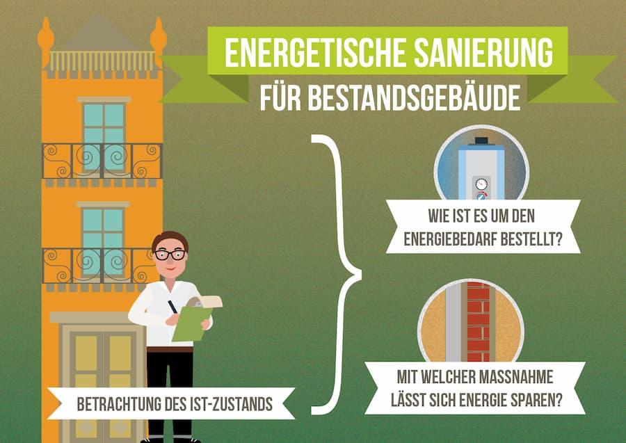 Energieberatung: Energetische Sanierung von Bestandsgebäuden