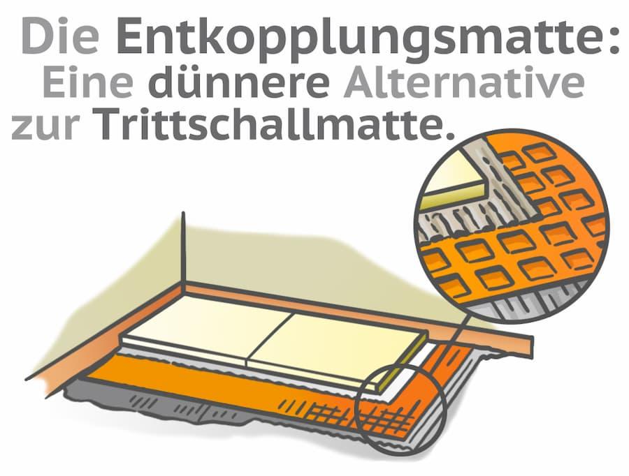 Entkoppelungsmatte: Eine dünne Alternative zur Trittschalldämmung
