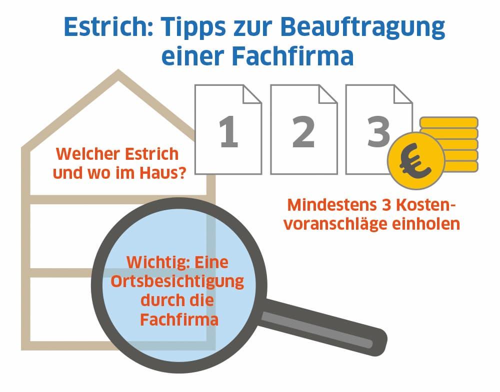 Estrich: Tipps zur Beauftragung einer Fachfirma