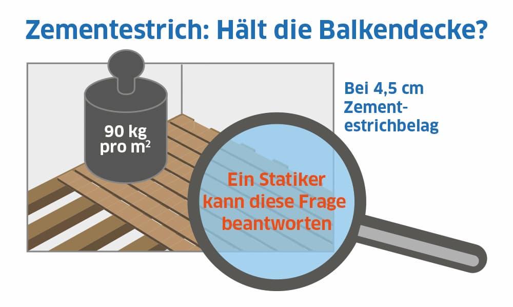 Zementestrich: Hält die Balkendecke?