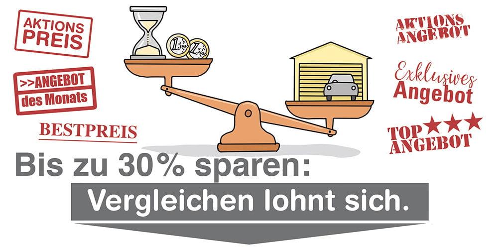 Garage Preisvergleich: Geld sparen