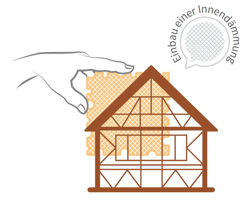 Fachwerkhaus: Innendämmung spart Heizkosten