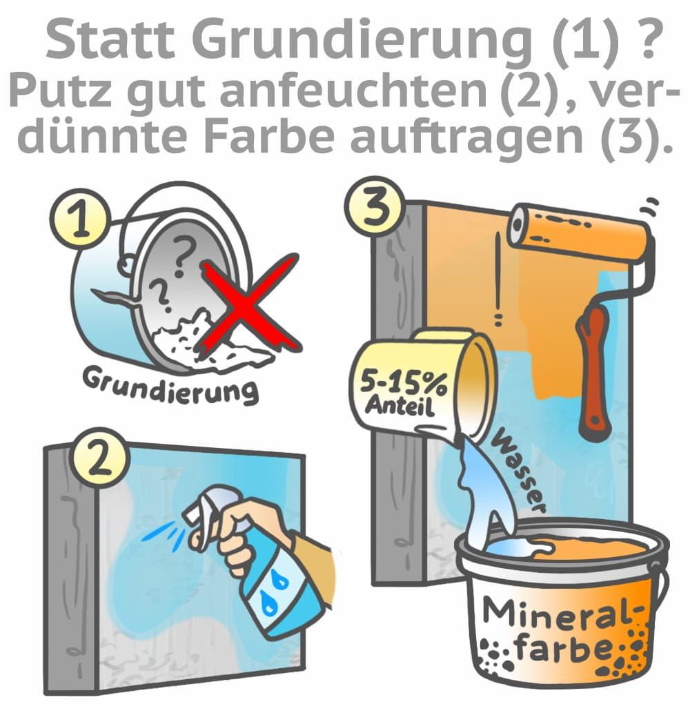 Statt Grundierung: Putz gut anfeuchten und verdünnte Farbe auftragen
