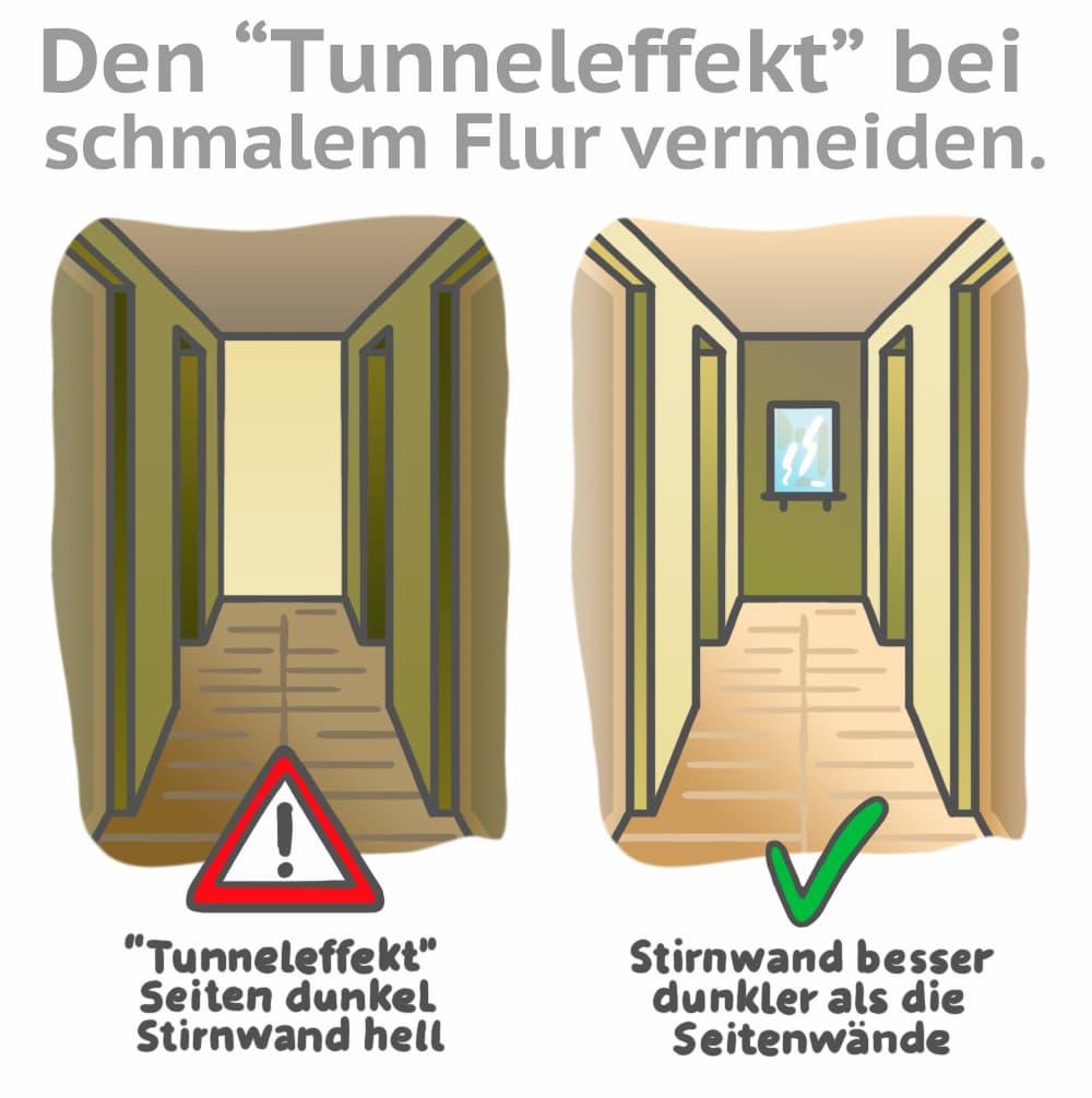 Farbe im Flur: Den Tunneleffekt bei schmalem Flur vermeiden