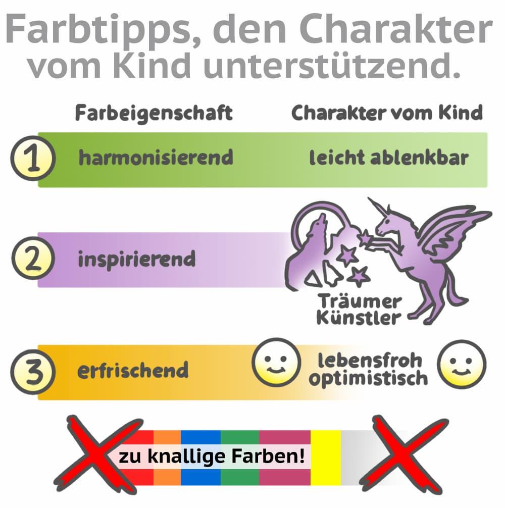 Tipps für die Wahl der Kinderzimmerfarbe
