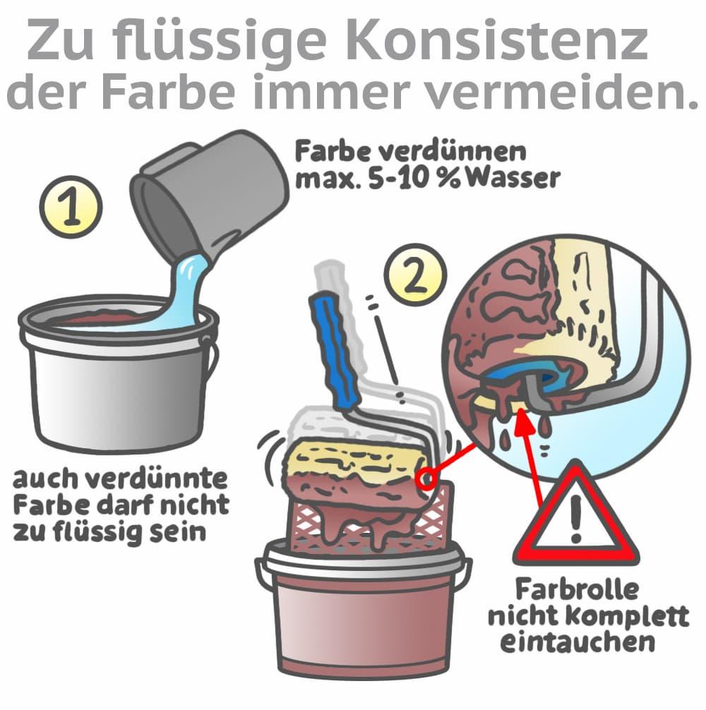 Wichtig: Zu flüssige Konsistenz der Farbe vermeiden
