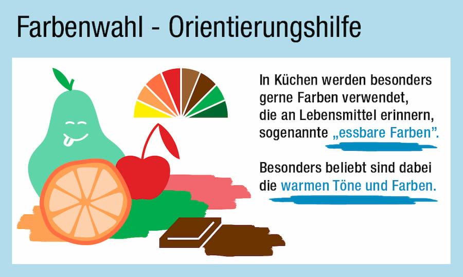 Farbwahl in der Küche Orientierungshilfe