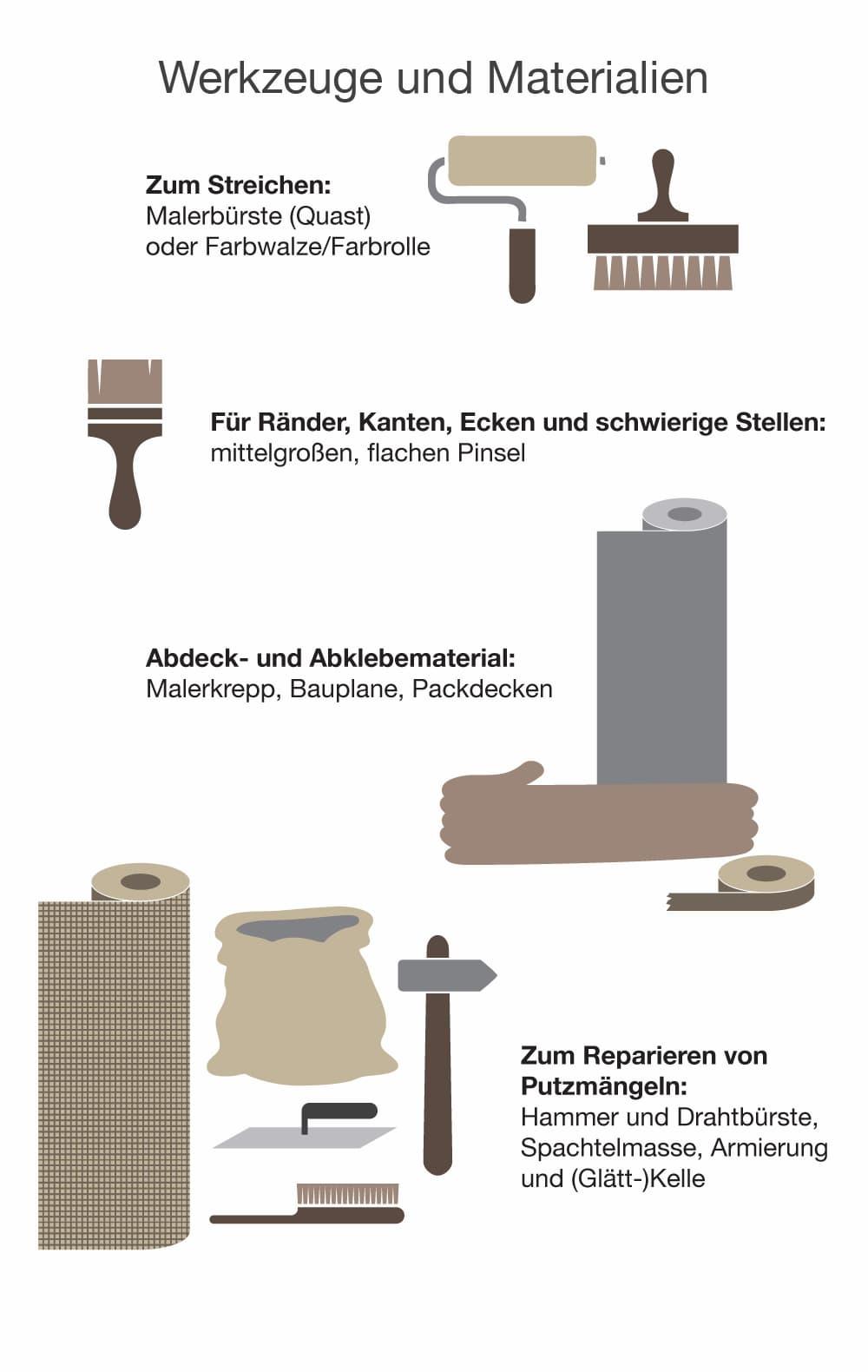 Fassade streichen: Die richtigen Werkzeuge und Materialien