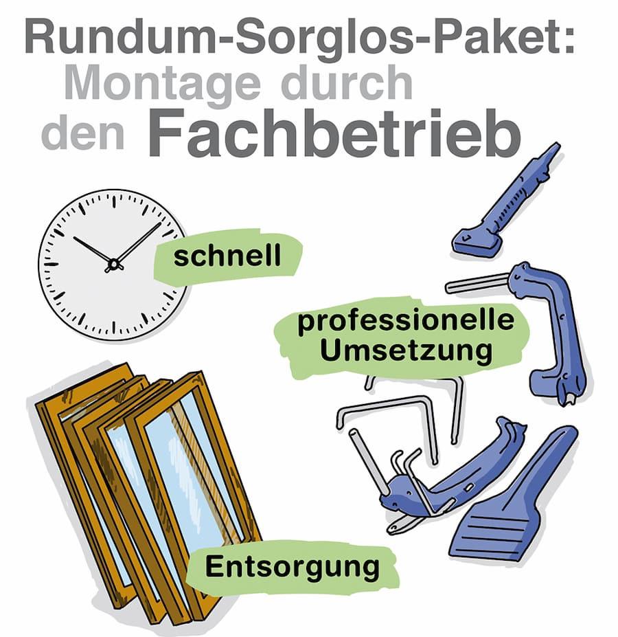 Fenster Einbau durch den Fachbetrieb: Rundum-Sorglos-Paket