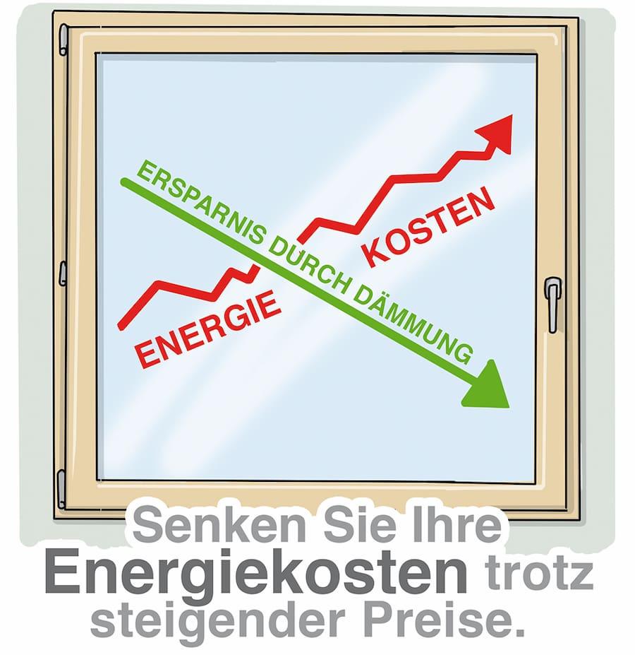 Senken Sie Ihre Energiekosten trotz steigender Preise
