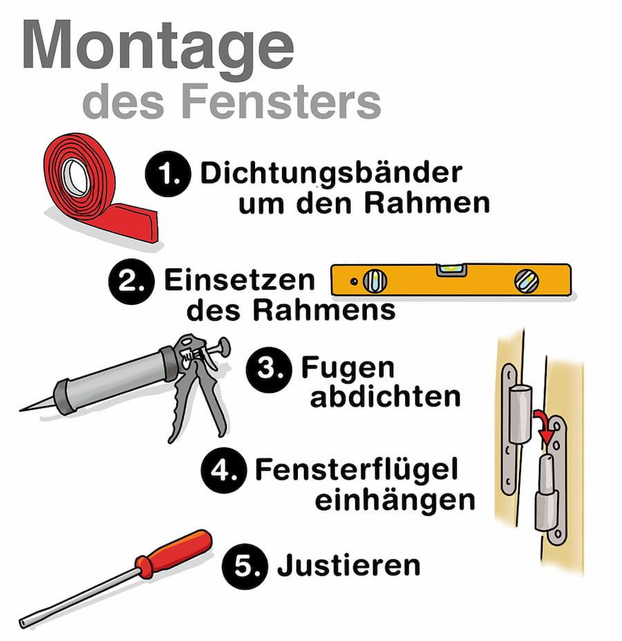 Relativ Fensteraustausch in Eigenregie: Eine Anleitung LN55