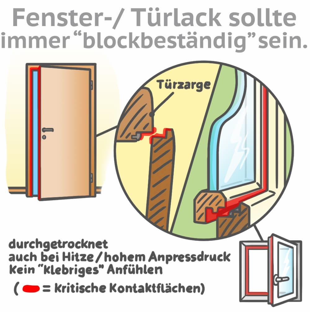 Fensterlack und Türlack müssen sehr wiederstandsfähig sein