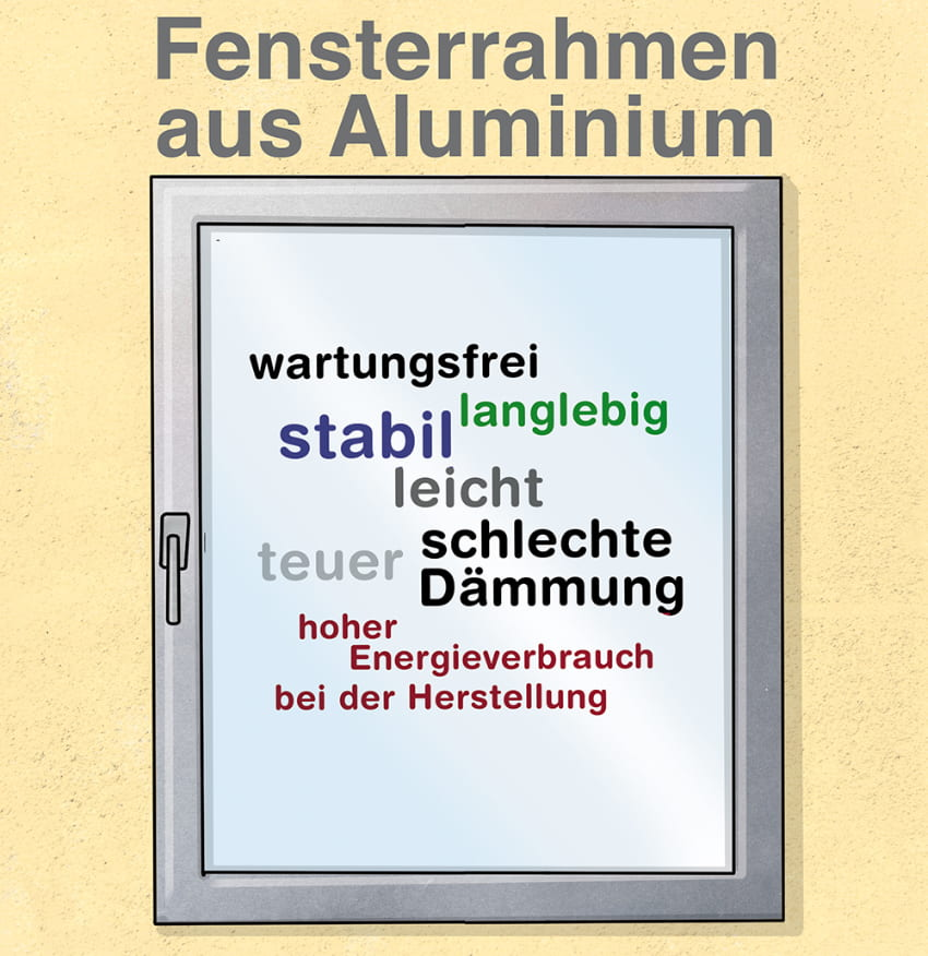 Fensterrahmen aus Aluminium: Eigenschaften