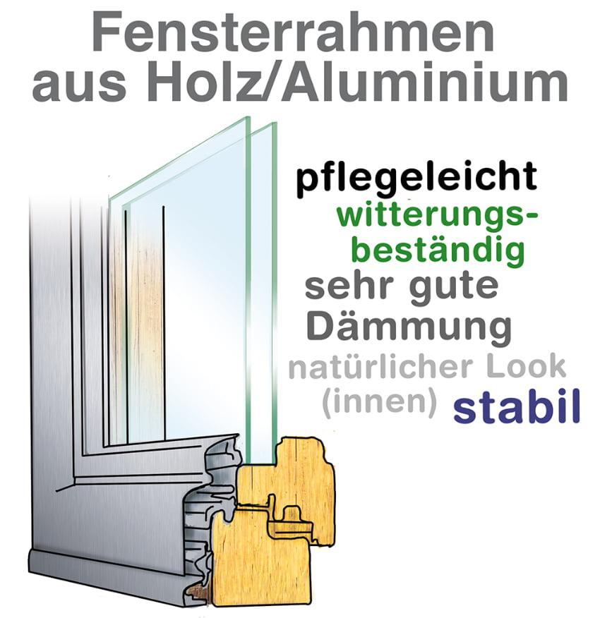 Fensterrahmen aus Holz-Aluminium: Eigenschaften