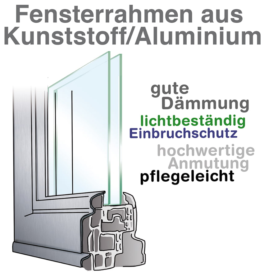 Fensterrahmen aus Kunststoff-Aluminium: Eigenschaften