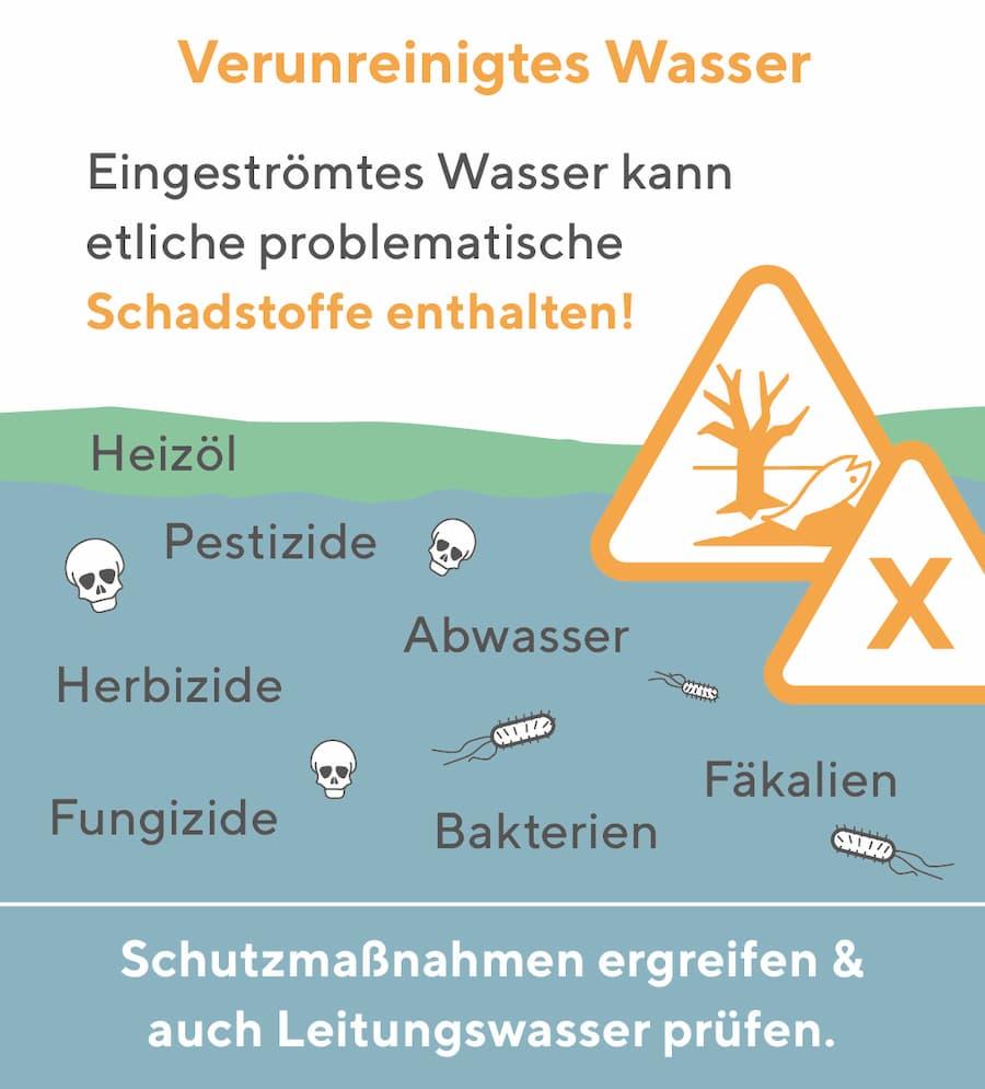 Schäden durch verunreinigtes Wasser prüfen