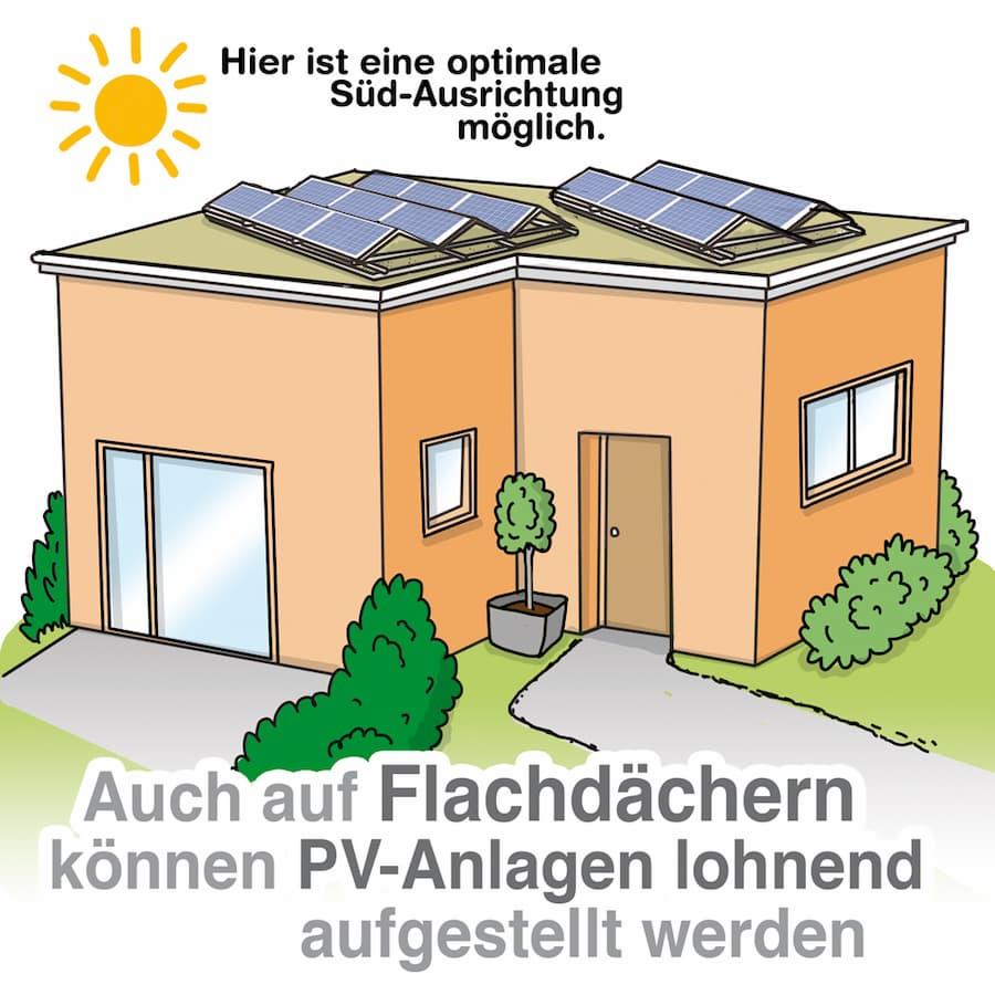 PV-Anlage: Auch ein Flachdach ist ein geeigneter Standort
