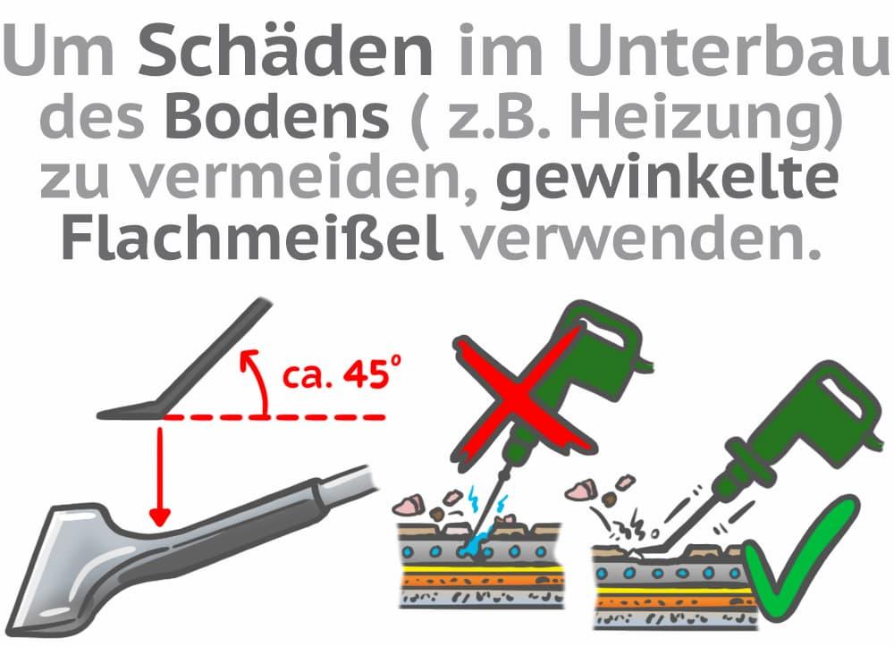 Bodenfliesen entfernen: Bei Fußbodenheizung Flachmeisel verwenden