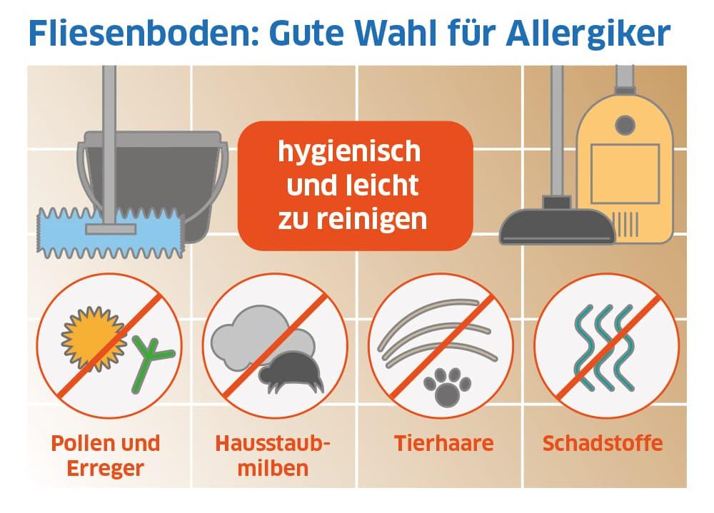 Fliesenboden: Gute Wahl für Allergiker