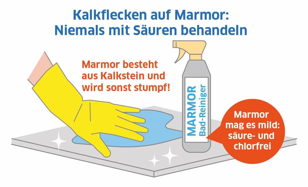 Kalkflecken auf Marmor: Niemals mit Säure behandeln