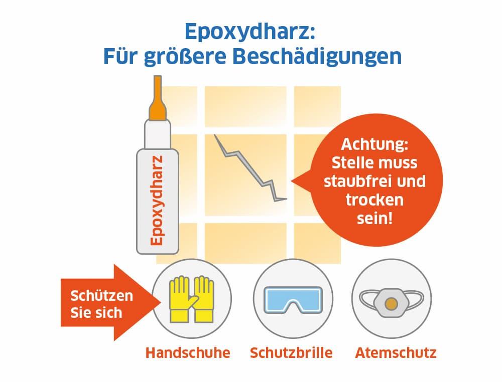 Epoxidharz zum Reparieren größerer Beschädigungen