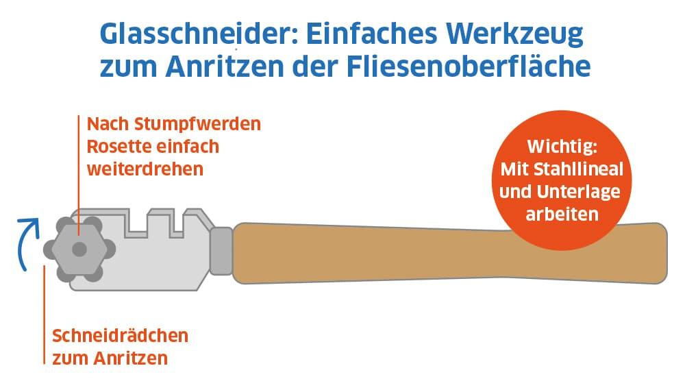 Glasschneider: Einfaches Werkzeug zum Anritzen der Fliesenoberfläche