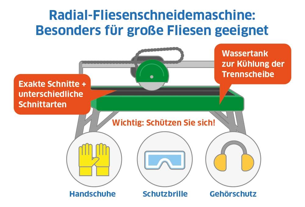 Radial-Fliesenschneidemaschine: Vorteile