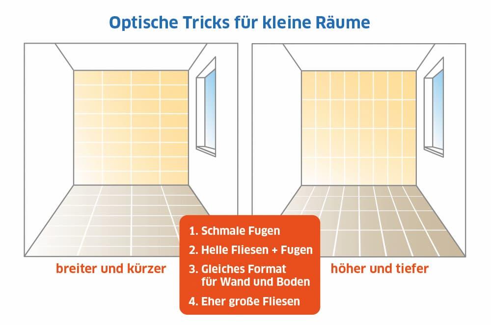 Fliesenformate und Verlegung: Optische Tricks für kleine Räume