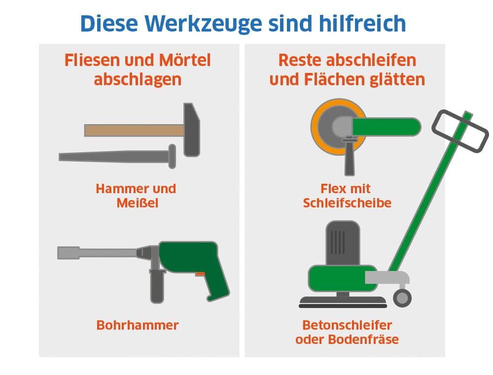 Fliesenkleber und alte Fliesen entfernen: Diese Werkzeuge sind hilfreich