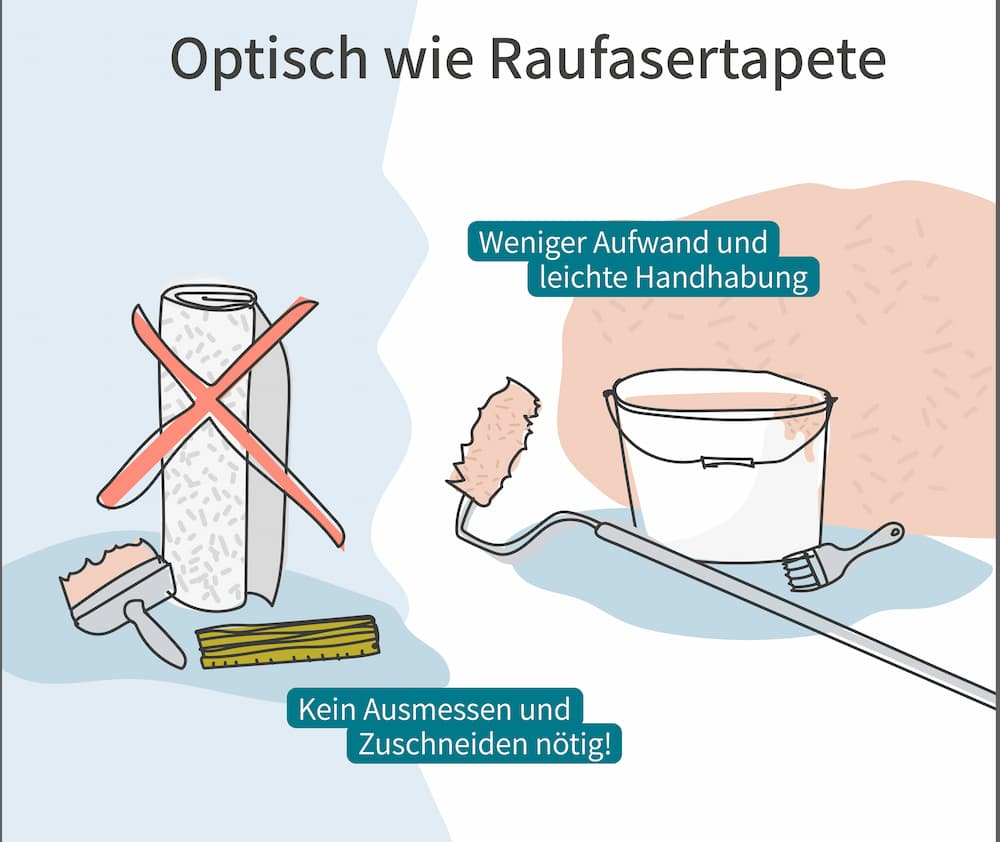 Flüssige Raufaser: Optisch wie Raufasertapete